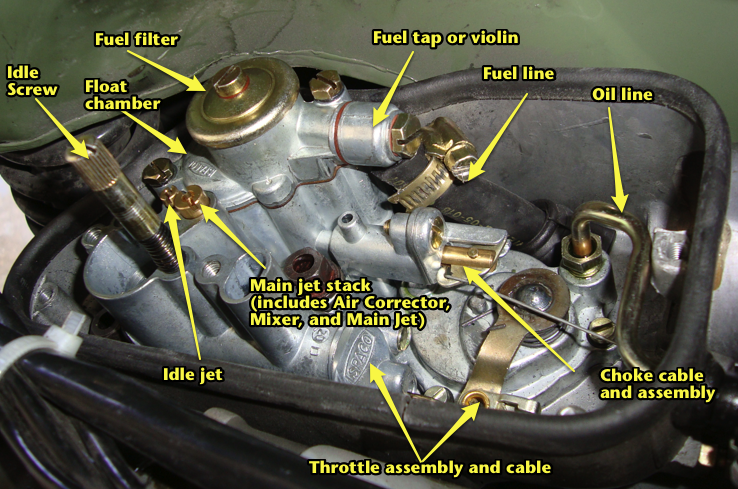 vespa px carburetor cleaning